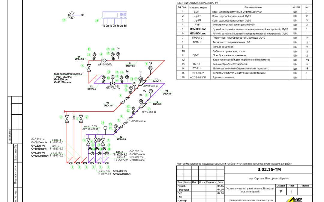 Проект наружных и внутренних сетей отопления и узла теплоснабжения для ООО «Еврохимсервис»